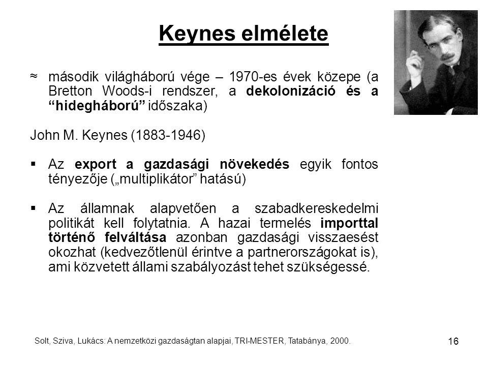 Keynes elmélete ≈ második világháború vége – 1970-es évek közepe (a Bretton Woods-i rendszer, a dekolonizáció és a hidegháború időszaka)