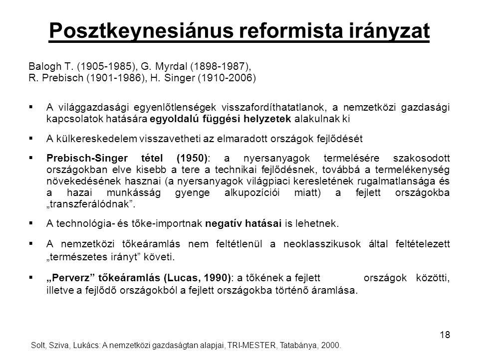 Posztkeynesiánus reformista irányzat