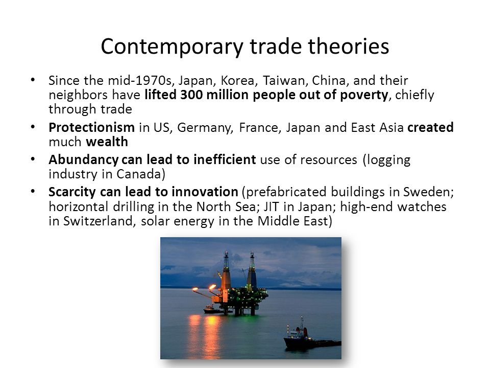 Contemporary trade theories