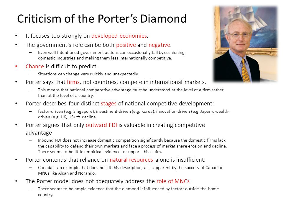 Criticism of the Porter's Diamond