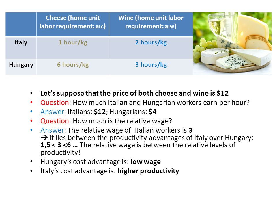 Let's suppose that the price of both cheese and wine is $12