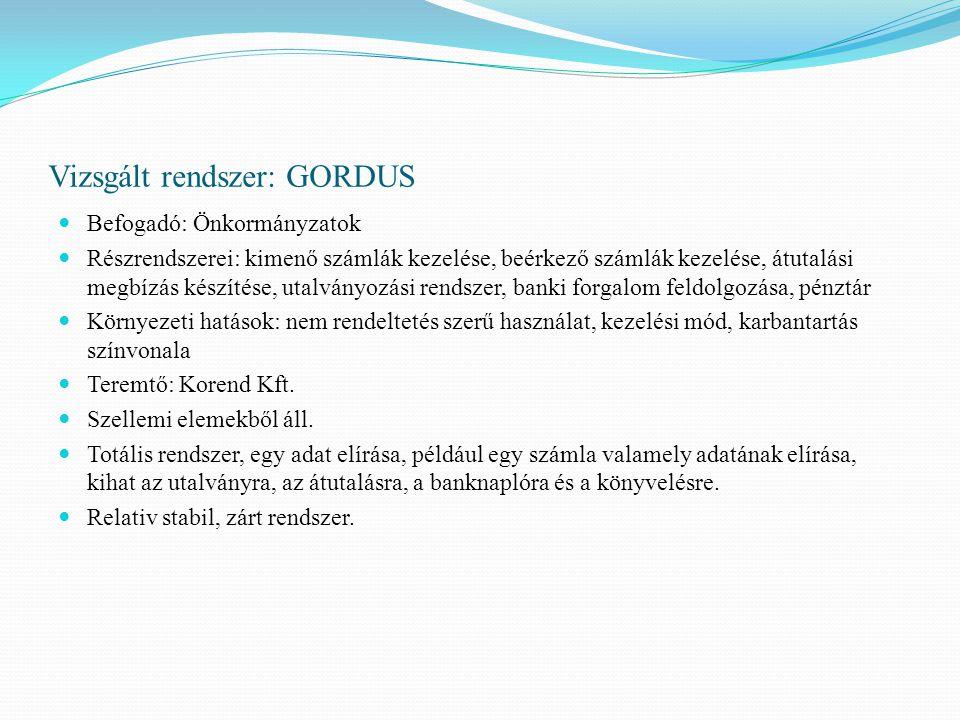 Vizsgált rendszer: GORDUS