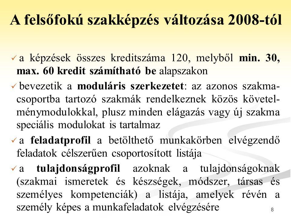 A felsőfokú szakképzés változása 2008-tól