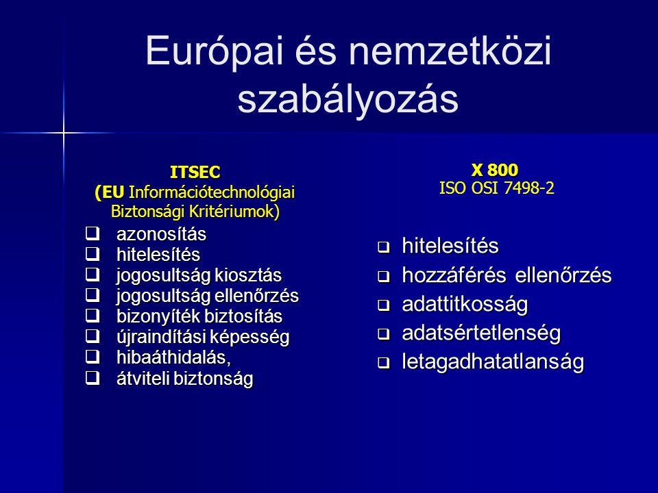 Európai és nemzetközi szabályozás