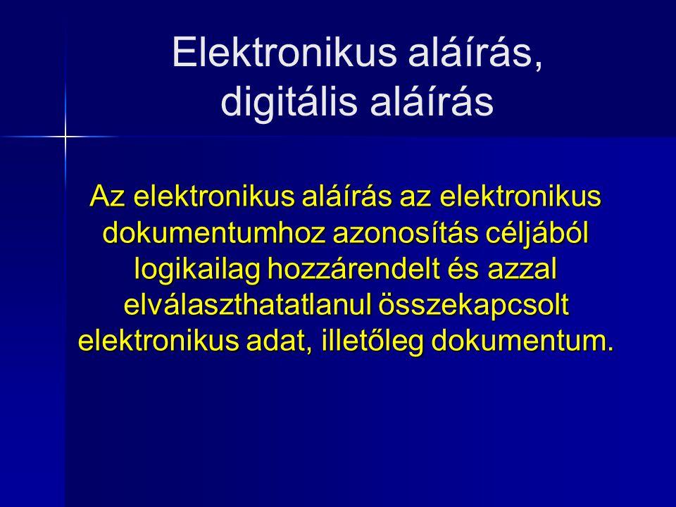 Elektronikus aláírás, digitális aláírás