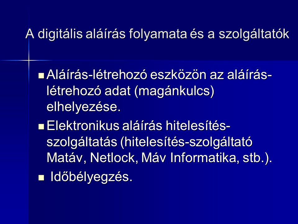 A digitális aláírás folyamata és a szolgáltatók