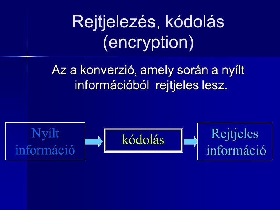 Rejtjelezés, kódolás (encryption)