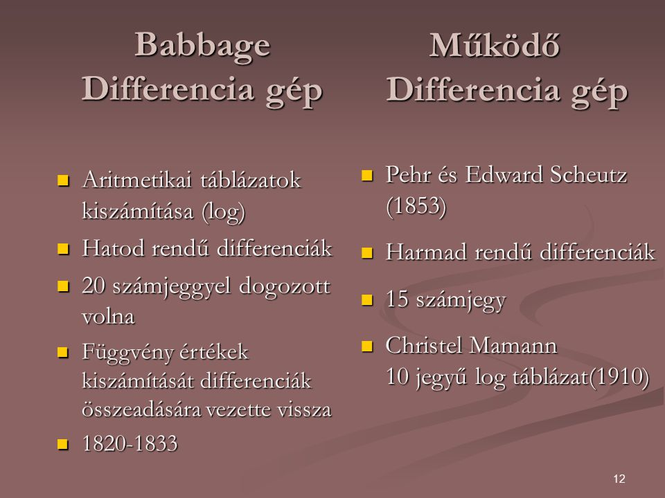 Babbage Differencia gép