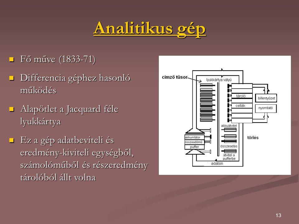 Analitikus gép Fő műve (1833-71) Differencia géphez hasonló működés