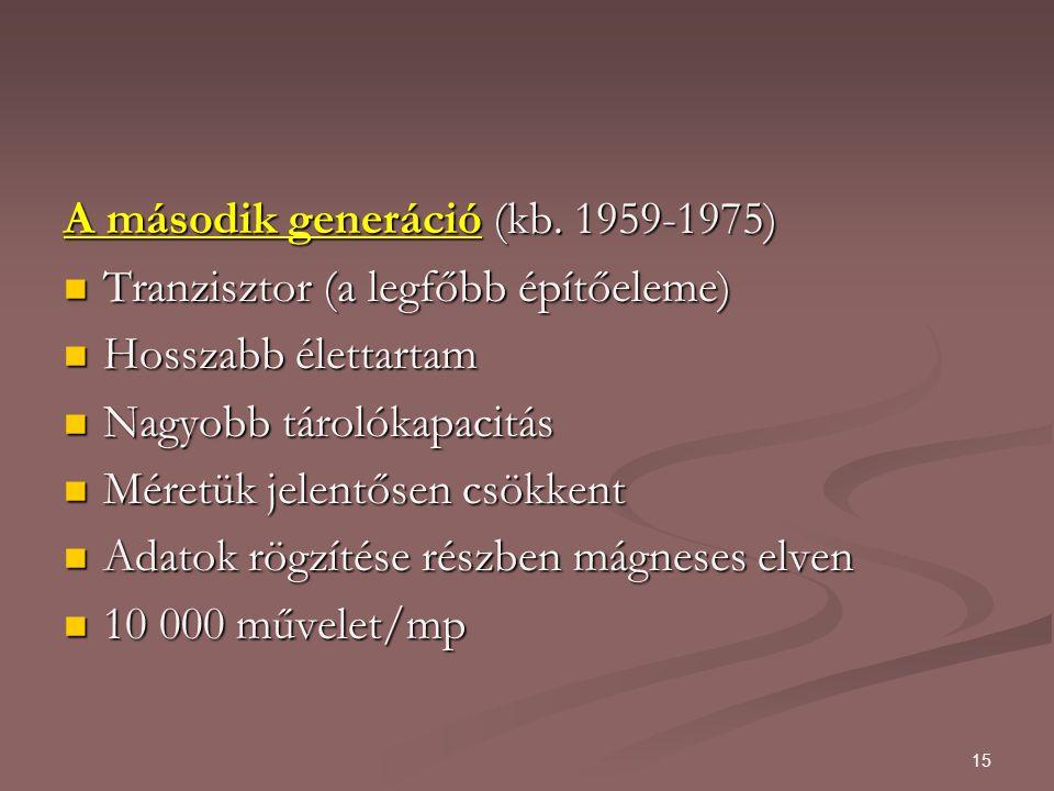 A második generáció (kb. 1959-1975)