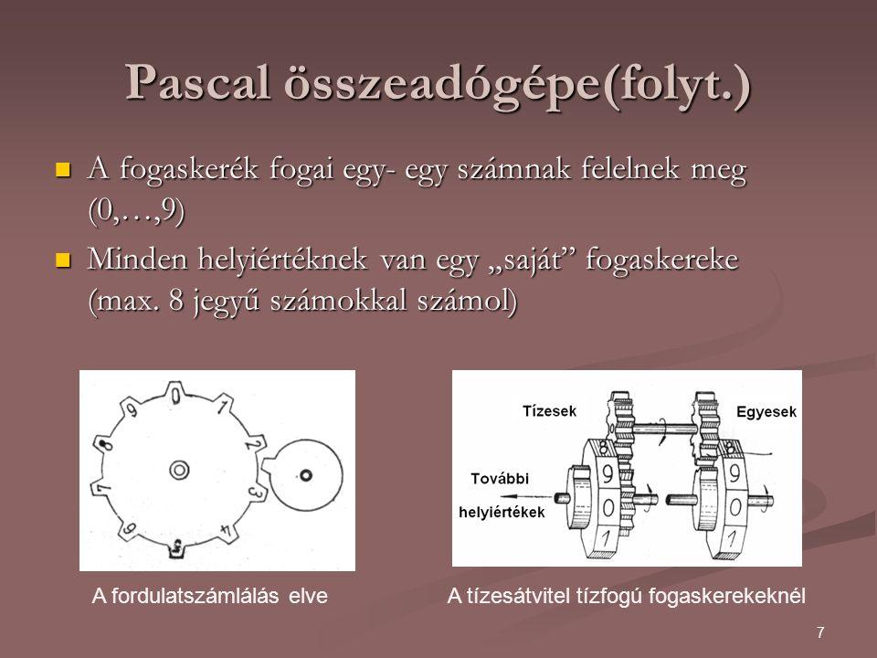 Pascal összeadógépe(folyt.)