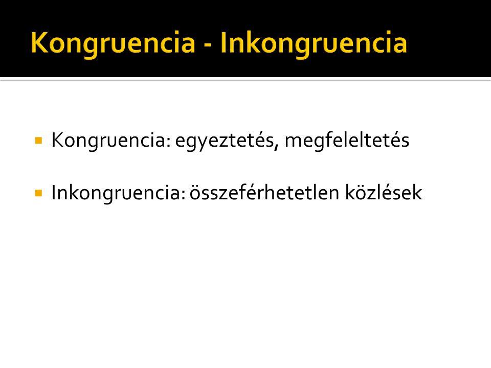 Kongruencia - Inkongruencia