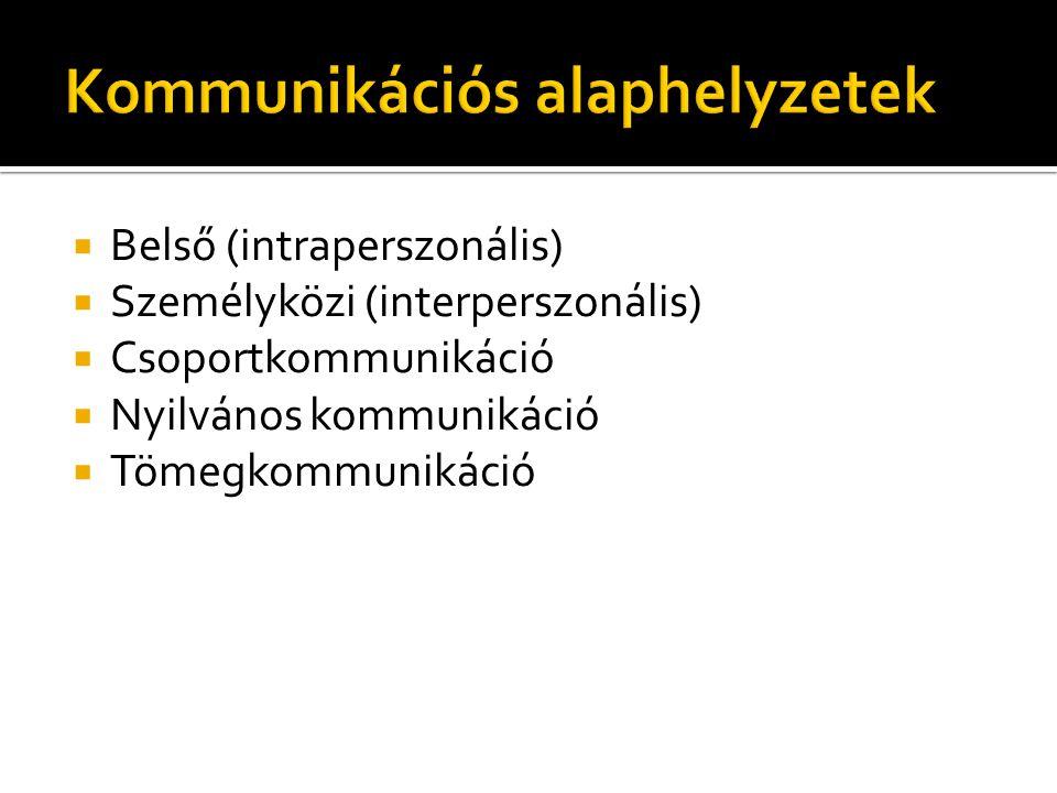 Kommunikációs alaphelyzetek
