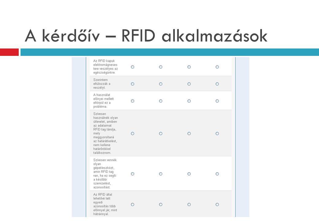 A kérdőív – RFID alkalmazások
