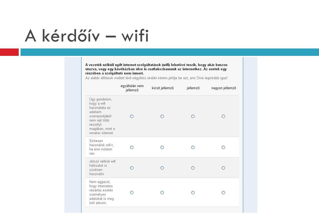 A kérdőív – wifi