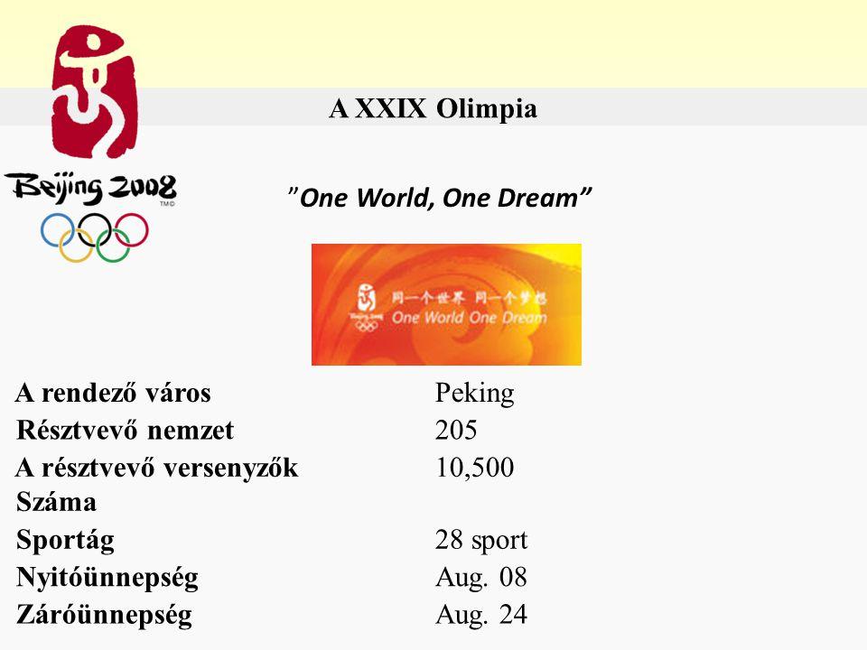 A XXIX Olimpia One World, One Dream A rendező város. Peking. Résztvevő nemzet. 205. A résztvevő versenyzők.