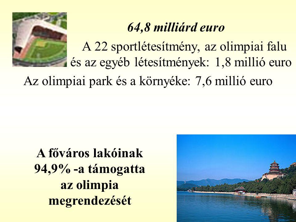 Az olimpiai park és a környéke: 7,6 millió euro