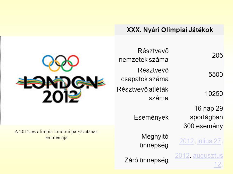 XXX. Nyári Olimpiai Játékok
