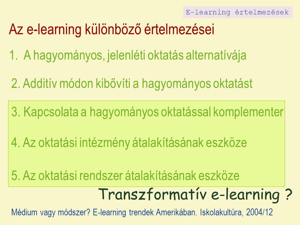 Az e-learning különböző értelmezései