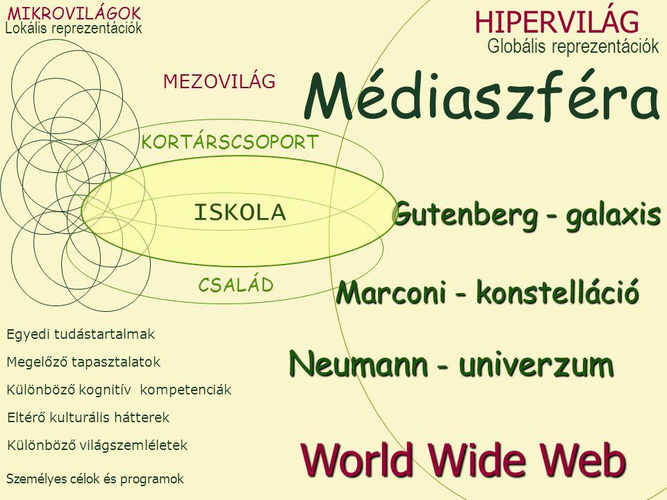 Médiaszféra World Wide Web Neumann - univerzum HIPERVILÁG