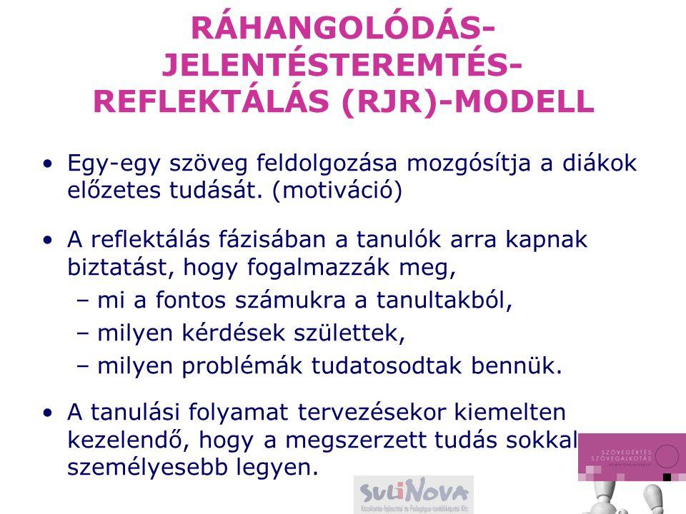 RÁHANGOLÓDÁS-JELENTÉSTEREMTÉS- REFLEKTÁLÁS (RJR)-MODELL