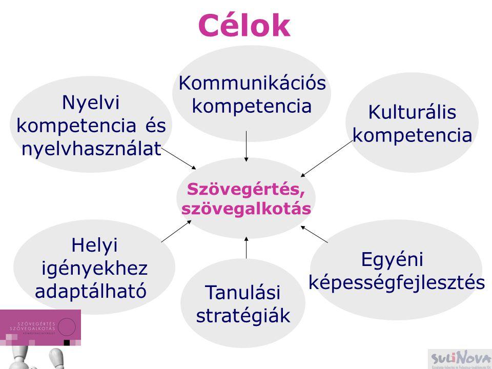 Célok Kommunikációs kompetencia Nyelvi Kulturális kompetencia és