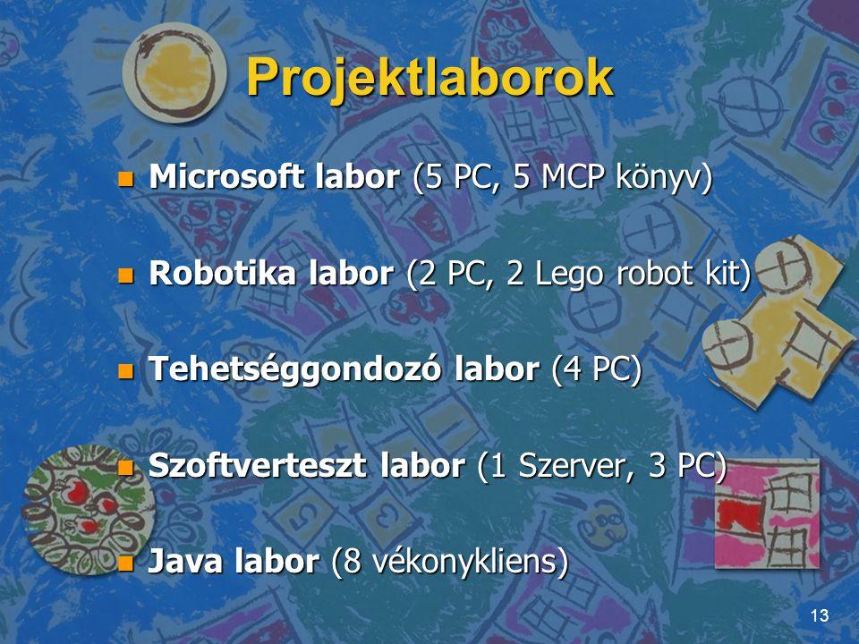 Projektlaborok Microsoft labor (5 PC, 5 MCP könyv)