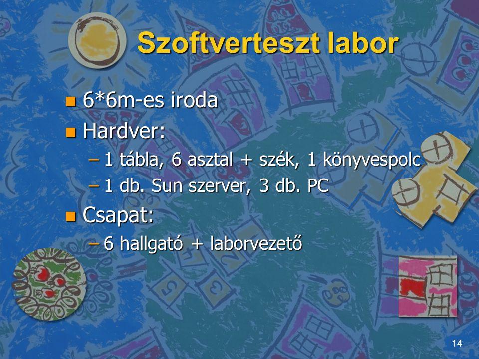 Szoftverteszt labor 6*6m-es iroda Hardver: Csapat: