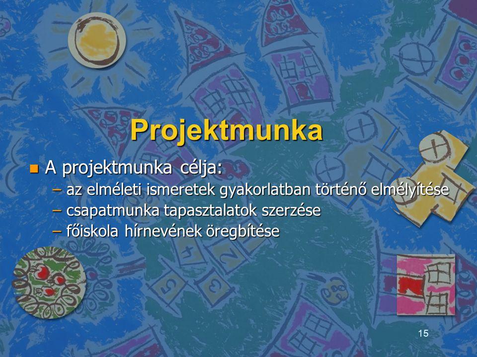 Projektmunka A projektmunka célja: