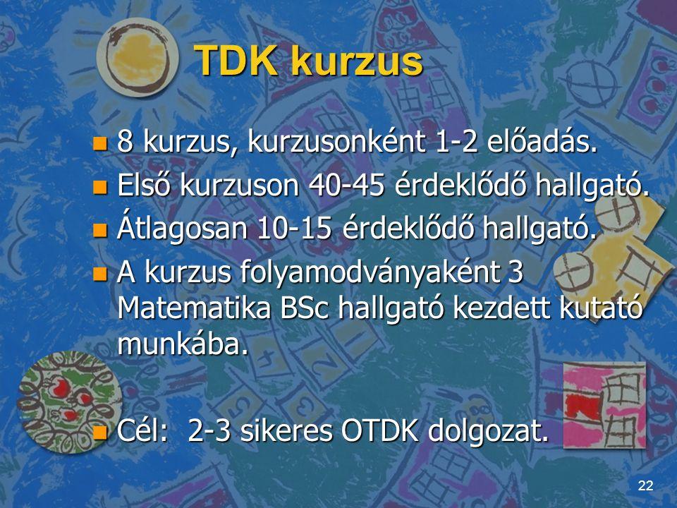 TDK kurzus 8 kurzus, kurzusonként 1-2 előadás.
