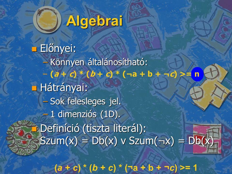 Algebrai Előnyei: Hátrányai: