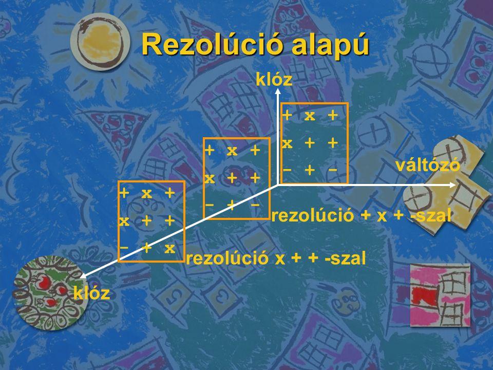 Rezolúció alapú klóz + x + x + + - + - + x + x + + váltózó - + - + x +