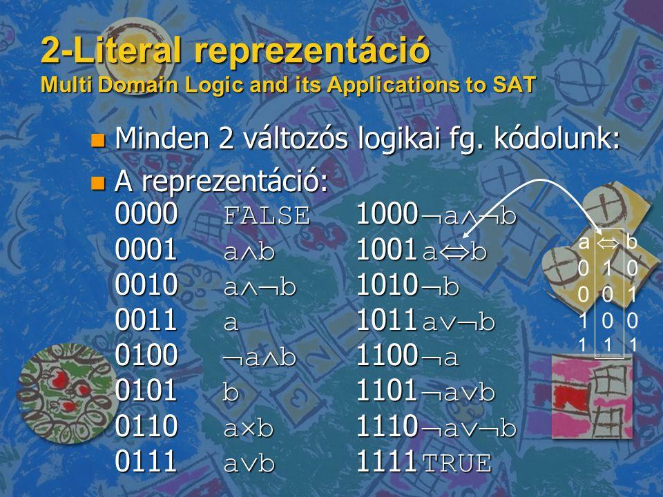 2-Literal reprezentáció Multi Domain Logic and its Applications to SAT