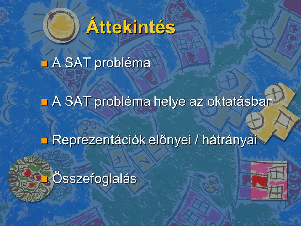 Áttekintés A SAT probléma A SAT probléma helye az oktatásban