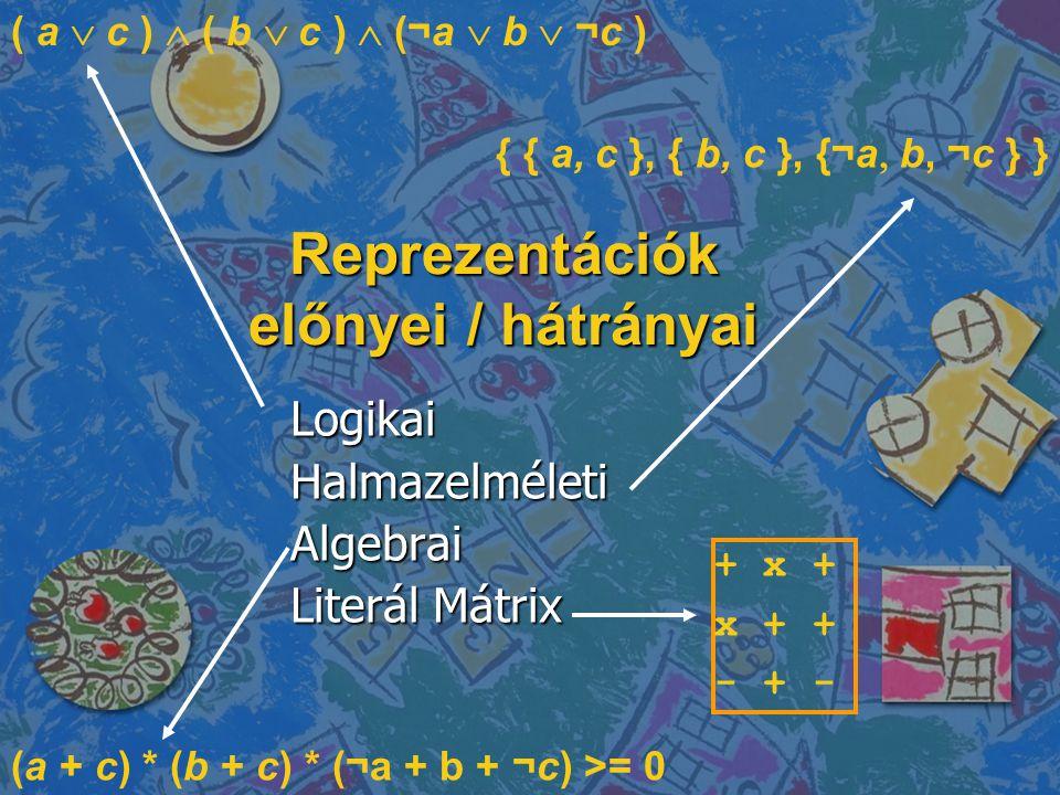 Reprezentációk előnyei / hátrányai