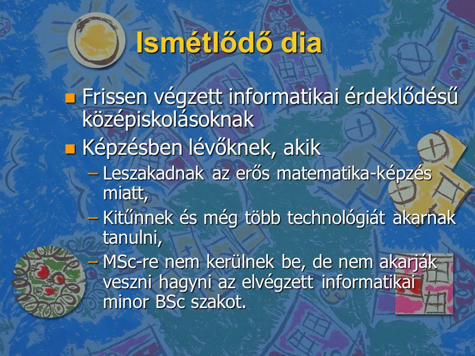 Ismétlődő dia Frissen végzett informatikai érdeklődésű középiskolásoknak. Képzésben lévőknek, akik.