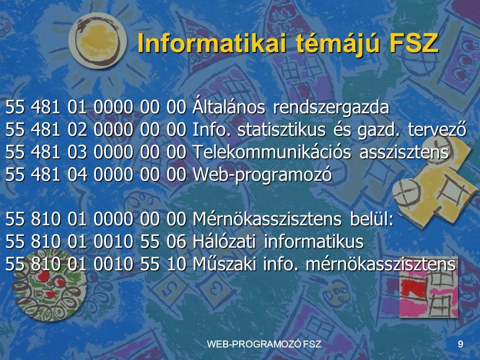 Informatikai témájú FSZ