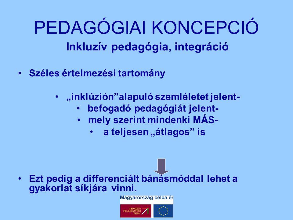 PEDAGÓGIAI KONCEPCIÓ Inkluzív pedagógia, integráció