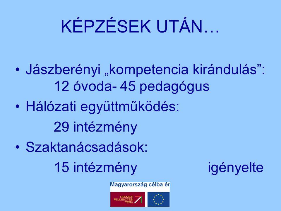 """KÉPZÉSEK UTÁN… Jászberényi """"kompetencia kirándulás : 12 óvoda- 45 pedagógus. Hálózati együttműködés:"""