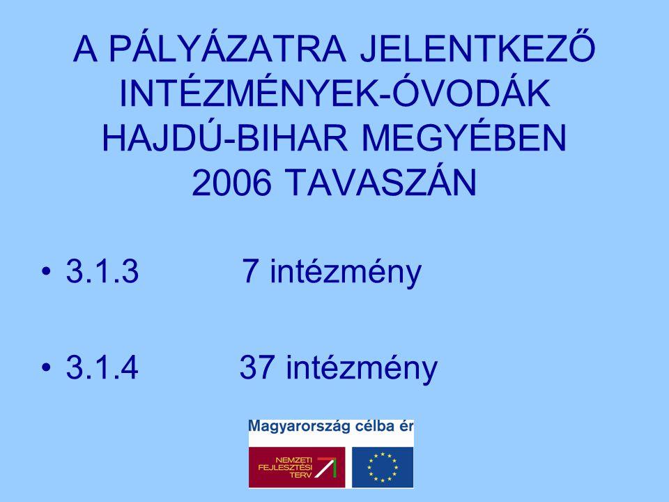 A PÁLYÁZATRA JELENTKEZŐ INTÉZMÉNYEK-ÓVODÁK HAJDÚ-BIHAR MEGYÉBEN 2006 TAVASZÁN