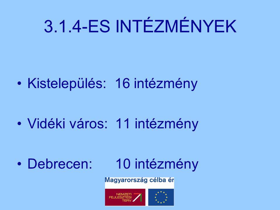 3.1.4-ES INTÉZMÉNYEK Kistelepülés: 16 intézmény
