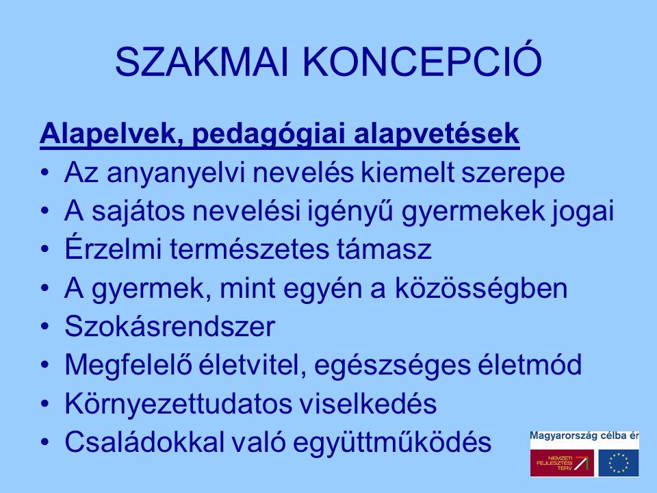 SZAKMAI KONCEPCIÓ Alapelvek, pedagógiai alapvetések