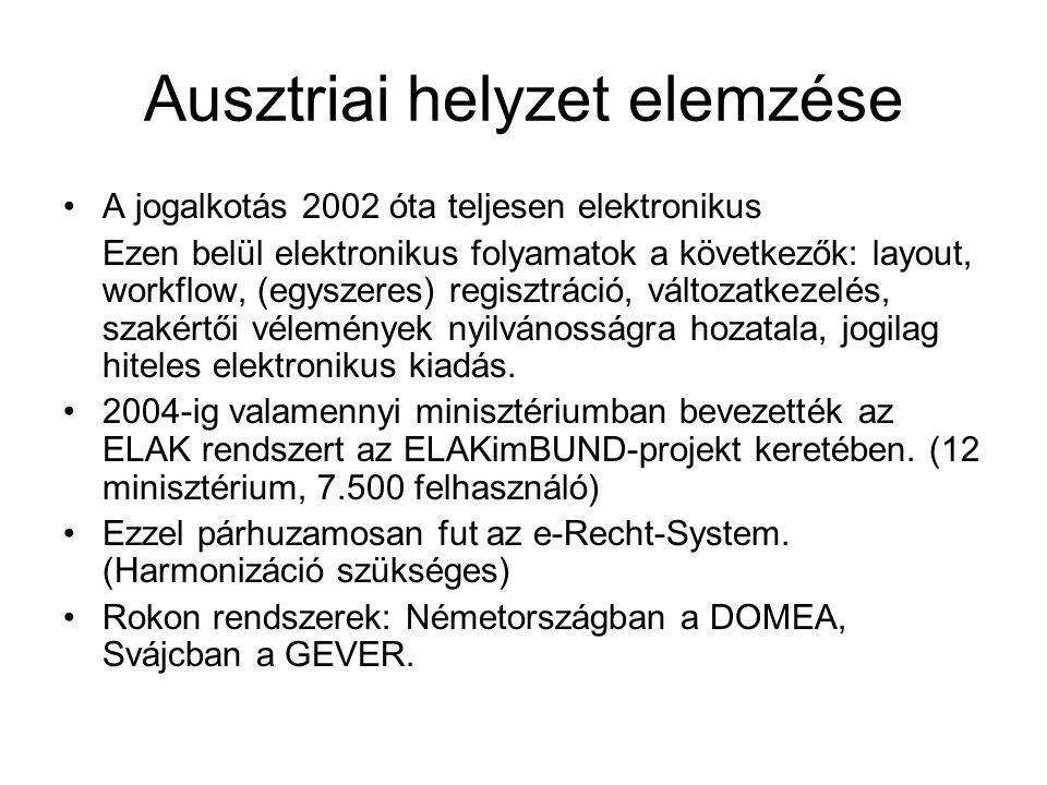 Ausztriai helyzet elemzése