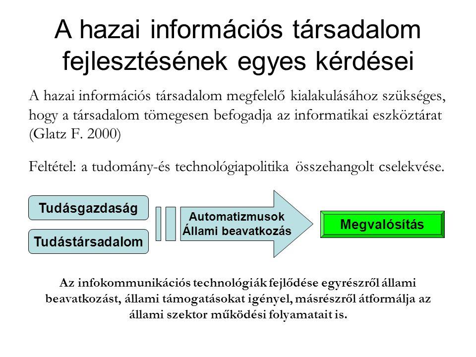A hazai információs társadalom fejlesztésének egyes kérdései
