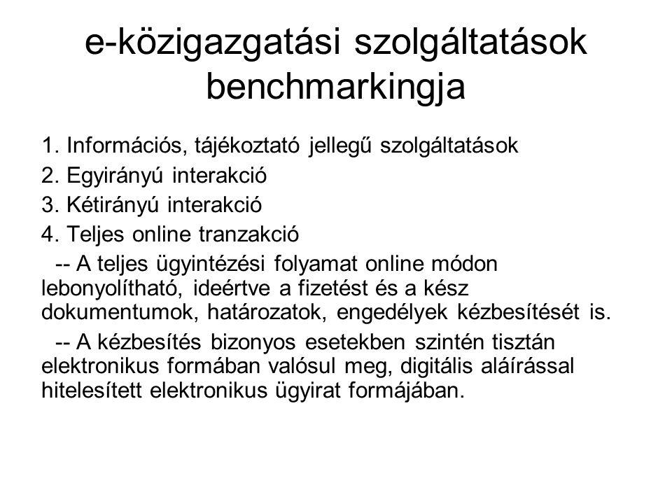 e-közigazgatási szolgáltatások benchmarkingja