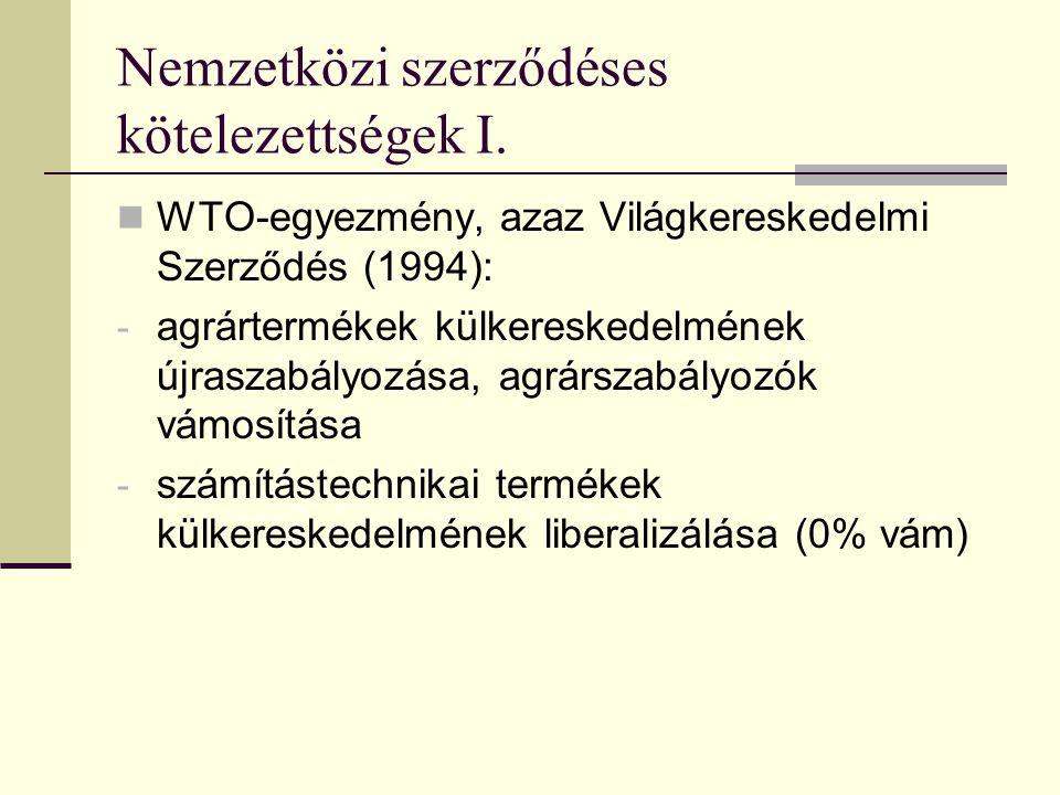Nemzetközi szerződéses kötelezettségek I.