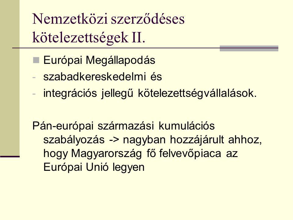 Nemzetközi szerződéses kötelezettségek II.