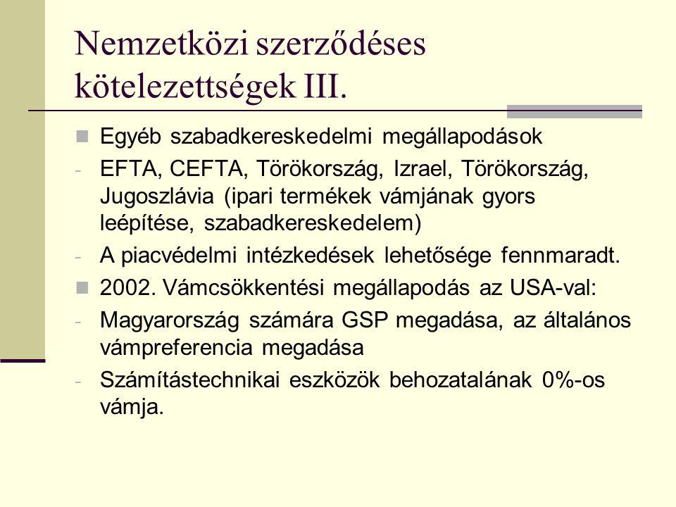Nemzetközi szerződéses kötelezettségek III.