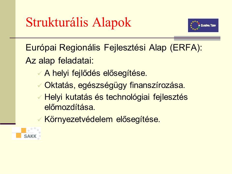 Strukturális Alapok Európai Regionális Fejlesztési Alap (ERFA):