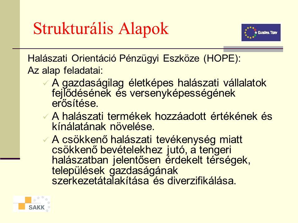 Strukturális Alapok Halászati Orientáció Pénzügyi Eszköze (HOPE): Az alap feladatai: